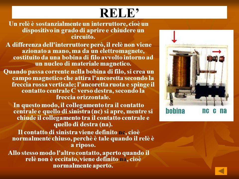 RELE' Un relè è sostanzialmente un interruttore, cioè un dispositivo in grado di aprire e chiudere un circuito.