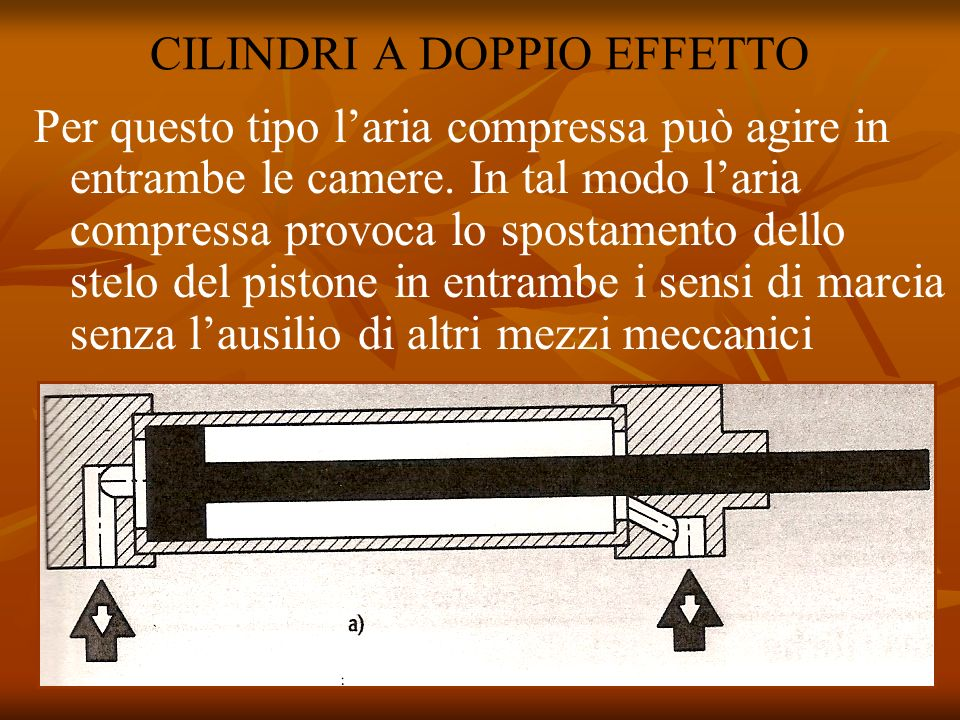 CILINDRI A DOPPIO EFFETTO