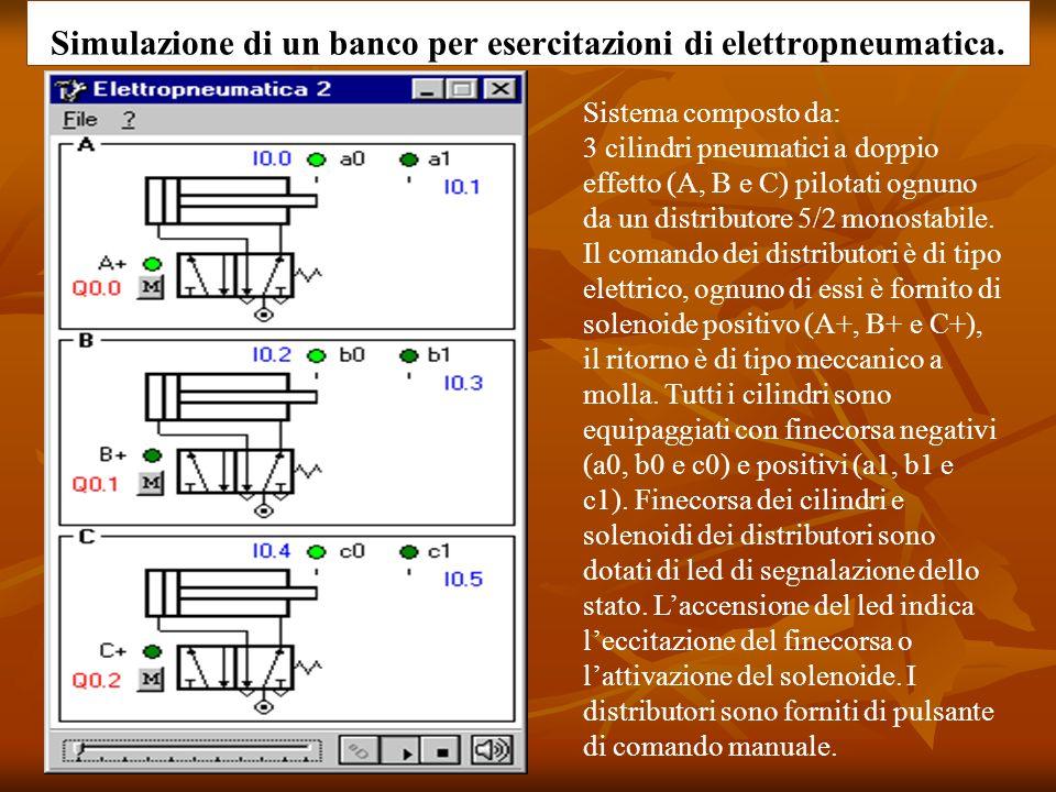 Simulazione di un banco per esercitazioni di elettropneumatica.
