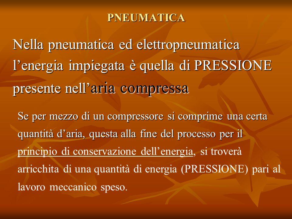 PNEUMATICA Nella pneumatica ed elettropneumatica l'energia impiegata è quella di PRESSIONE presente nell'aria compressa.