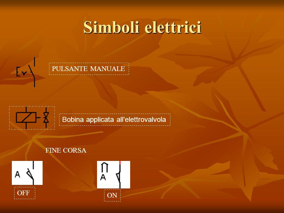 Simboli elettrici PULSANTE MANUALE Bobina applicata all'elettrovalvola