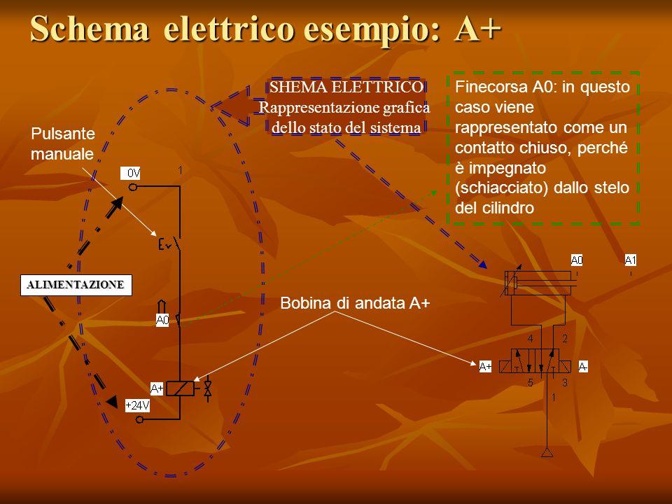 Schema elettrico esempio: A+