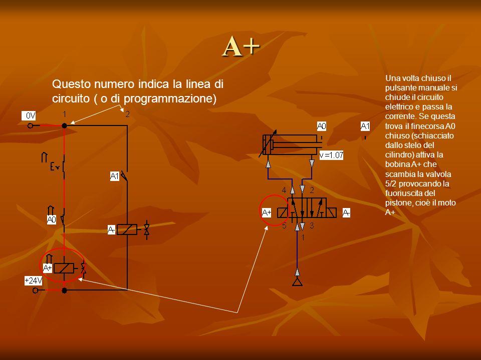 A+ Questo numero indica la linea di circuito ( o di programmazione)