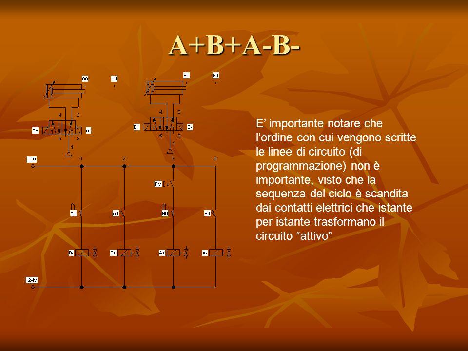 A+B+A-B-