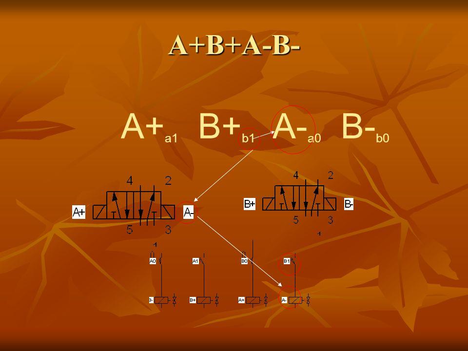 A+B+A-B- A+a1 B+b1 A-a0 B-b0