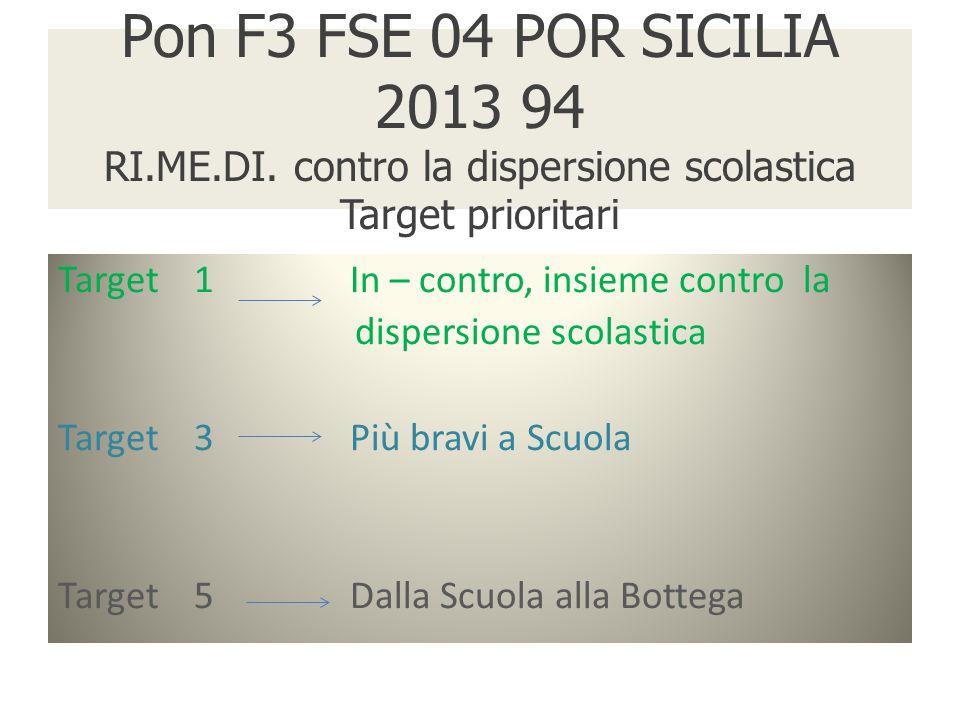 Pon F3 FSE 04 POR SICILIA 2013 94 RI. ME. DI