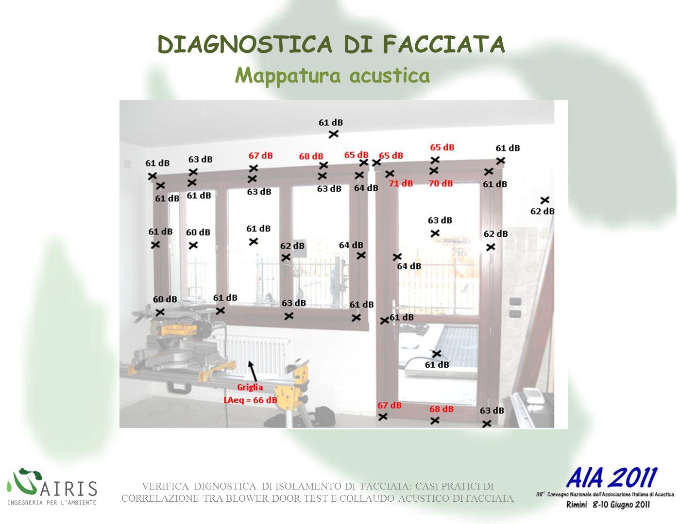 DIAGNOSTICA DI FACCIATA