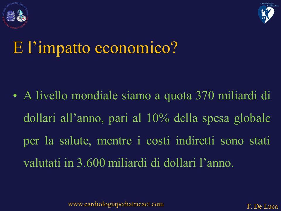 E l'impatto economico