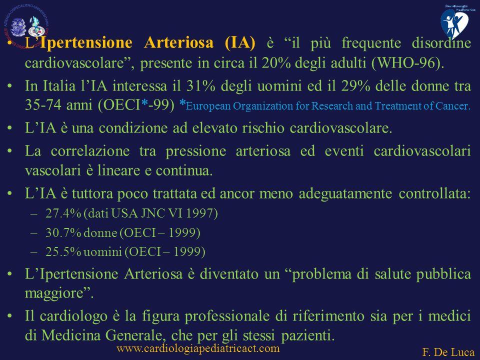 L'IA è una condizione ad elevato rischio cardiovascolare.