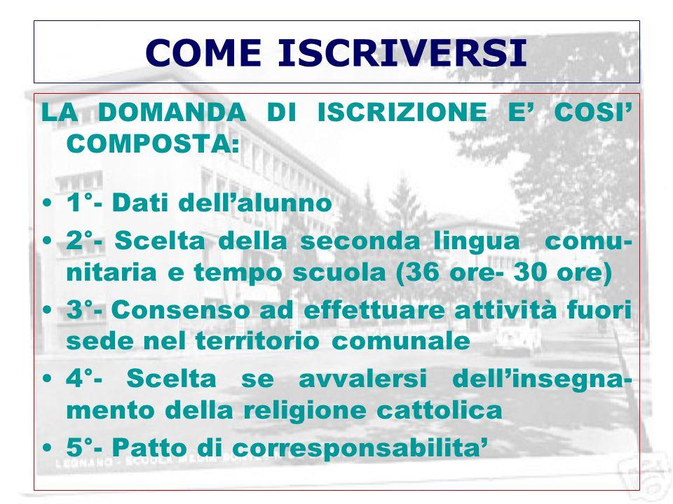 COME ISCRIVERSI LA DOMANDA DI ISCRIZIONE E' COSI' COMPOSTA: