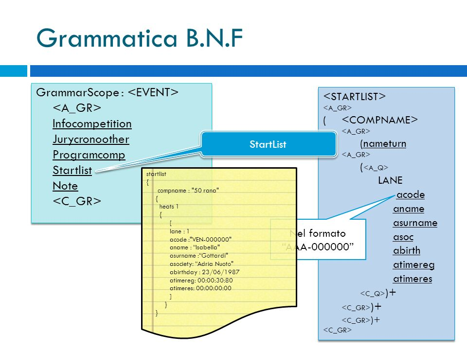 Grammatica B.N.F GrammarScope : <EVENT> <A_GR> Infocompetition Jurycronoother Programcomp Startlist Note <C_GR>