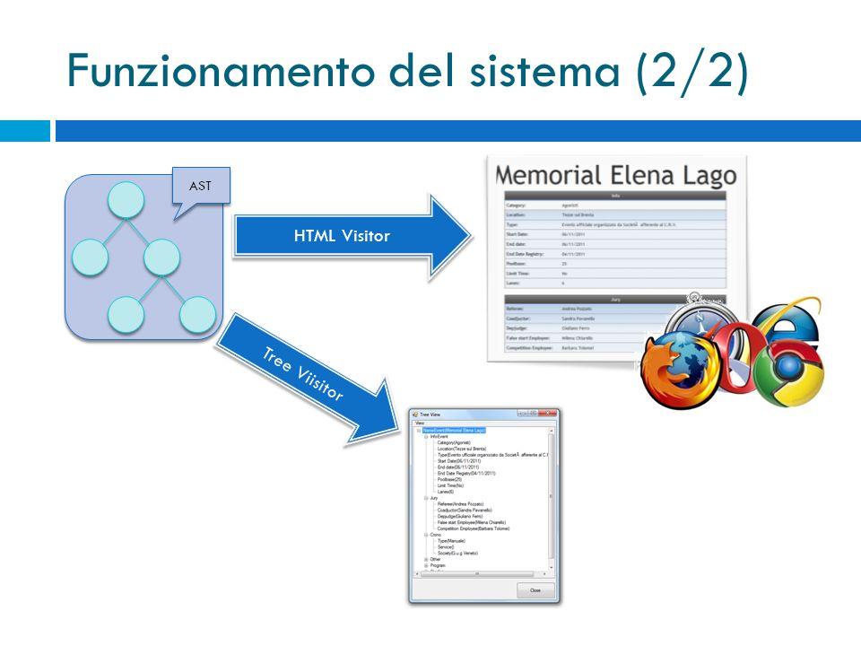 Funzionamento del sistema (2/2)