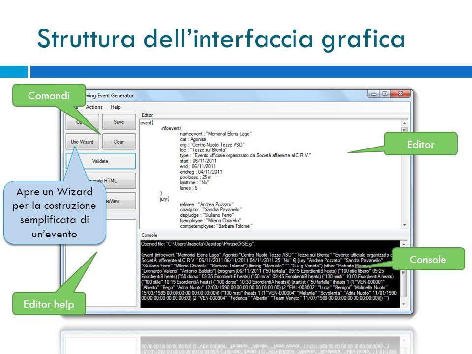 Struttura dell'interfaccia grafica
