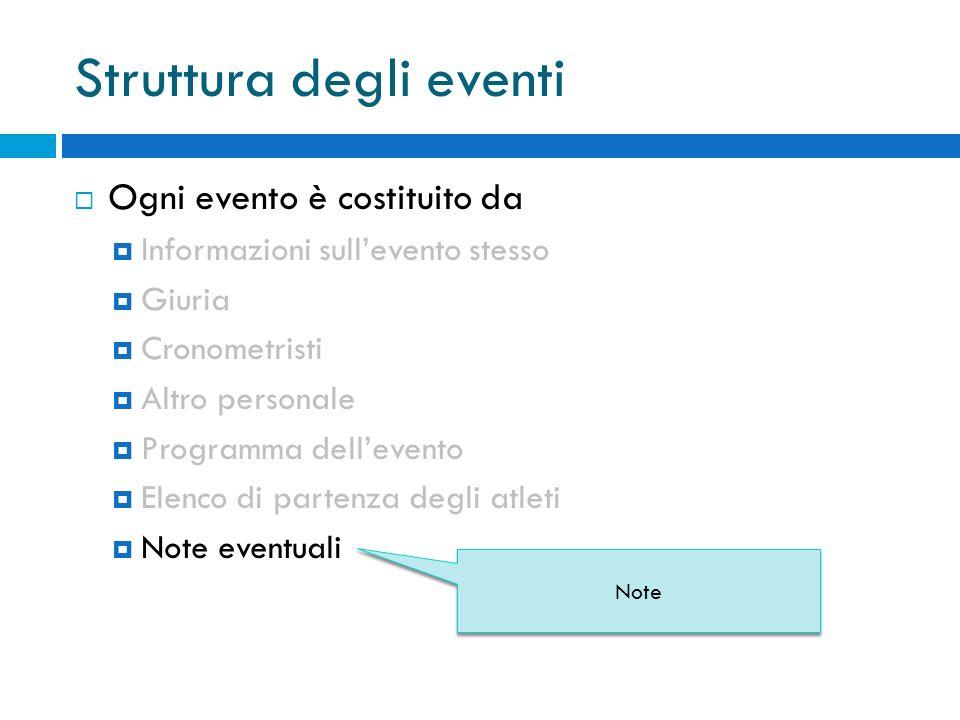 Struttura degli eventi