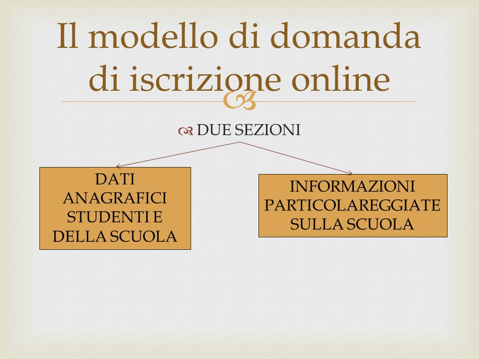 Il modello di domanda di iscrizione online