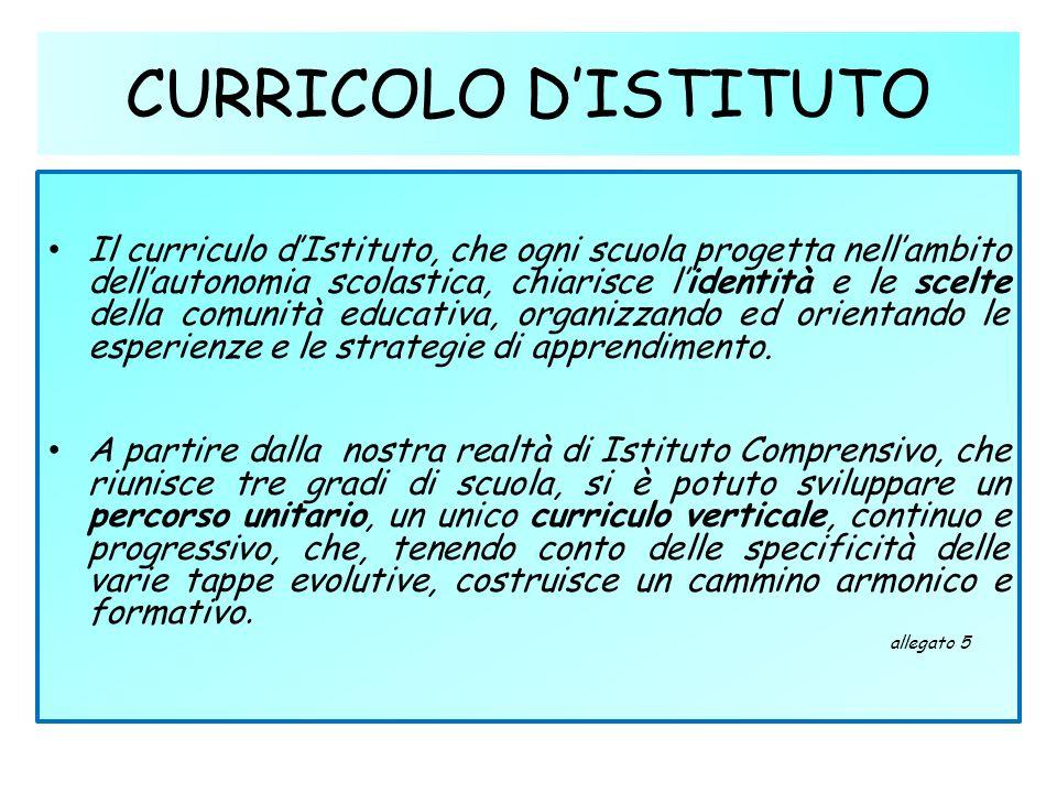 CURRICOLO D'ISTITUTO