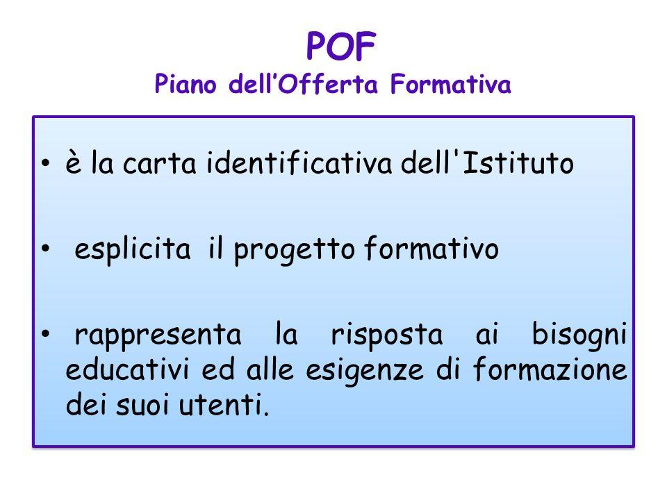 POF Piano dell'Offerta Formativa