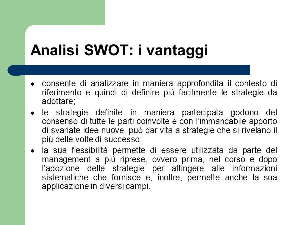 Analisi SWOT: i vantaggi