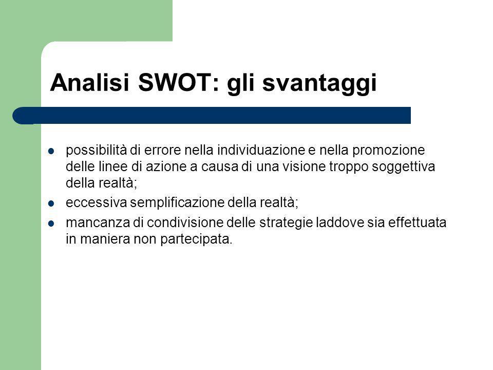 Analisi SWOT: gli svantaggi