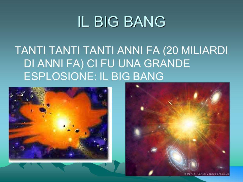 IL BIG BANG TANTI TANTI TANTI ANNI FA (20 MILIARDI DI ANNI FA) CI FU UNA GRANDE ESPLOSIONE: IL BIG BANG.