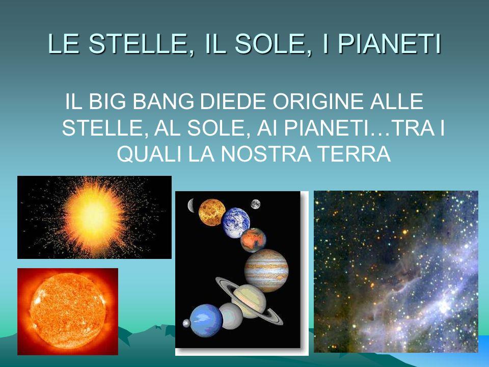 LE STELLE, IL SOLE, I PIANETI
