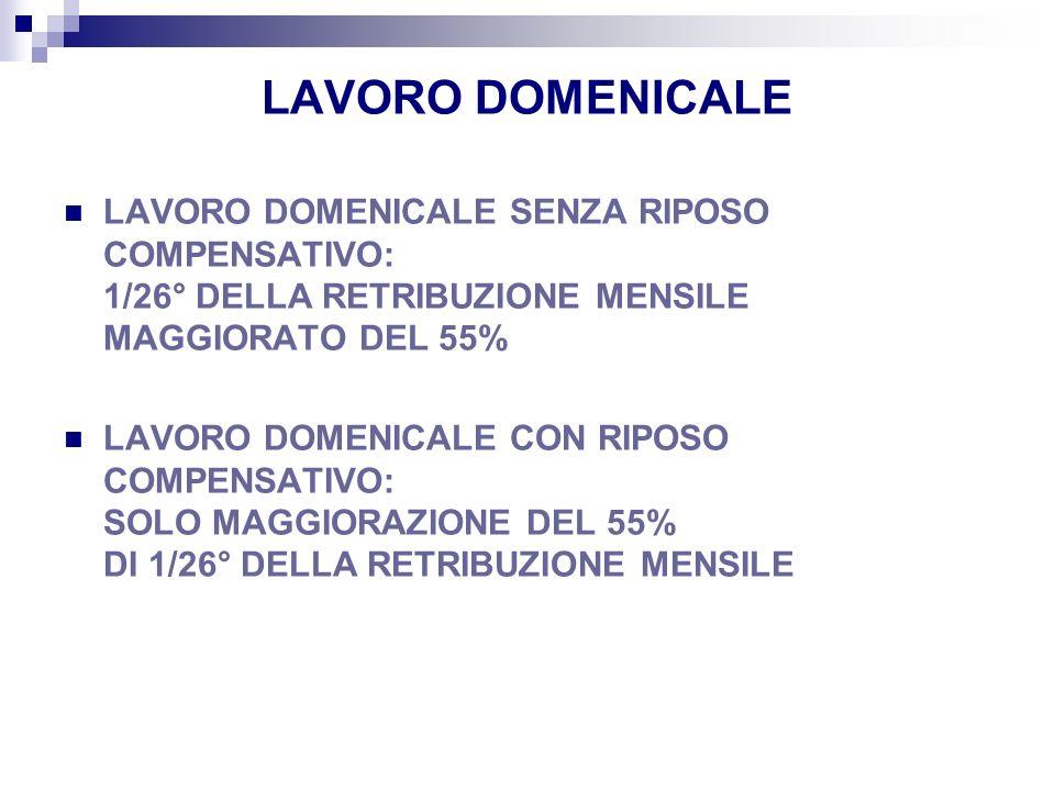 LAVORO DOMENICALE LAVORO DOMENICALE SENZA RIPOSO COMPENSATIVO: 1/26° DELLA RETRIBUZIONE MENSILE MAGGIORATO DEL 55%