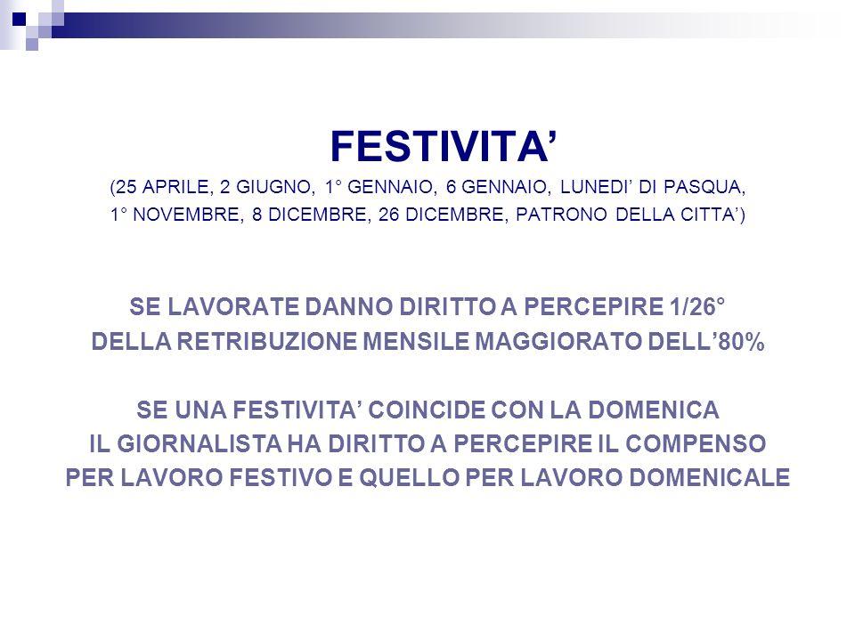 FESTIVITA' SE LAVORATE DANNO DIRITTO A PERCEPIRE 1/26°