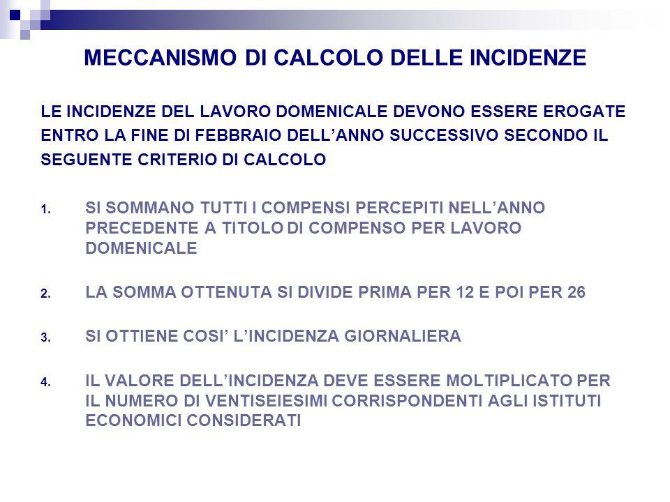 MECCANISMO DI CALCOLO DELLE INCIDENZE