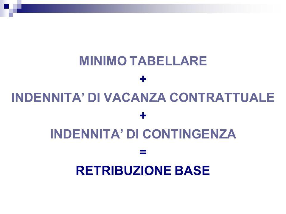 INDENNITA' DI VACANZA CONTRATTUALE INDENNITA' DI CONTINGENZA