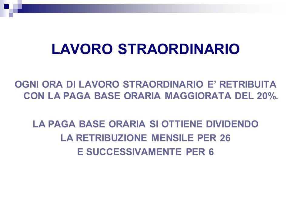 LAVORO STRAORDINARIO OGNI ORA DI LAVORO STRAORDINARIO E' RETRIBUITA CON LA PAGA BASE ORARIA MAGGIORATA DEL 20%.