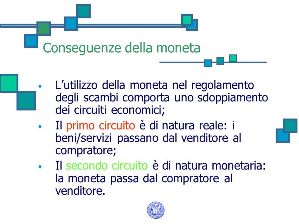 Conseguenze della moneta
