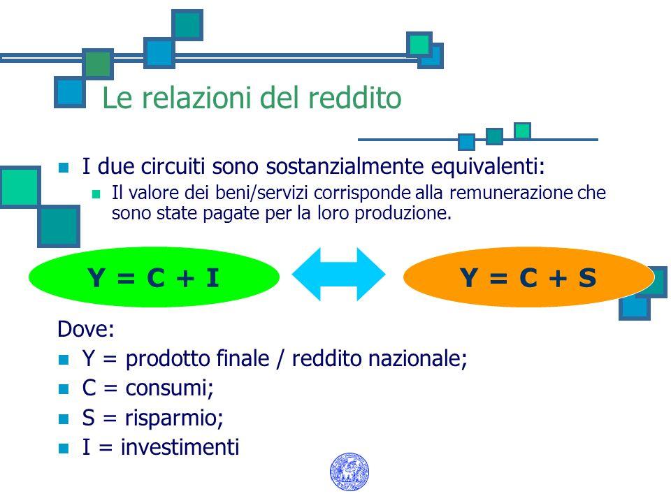 Le relazioni del reddito