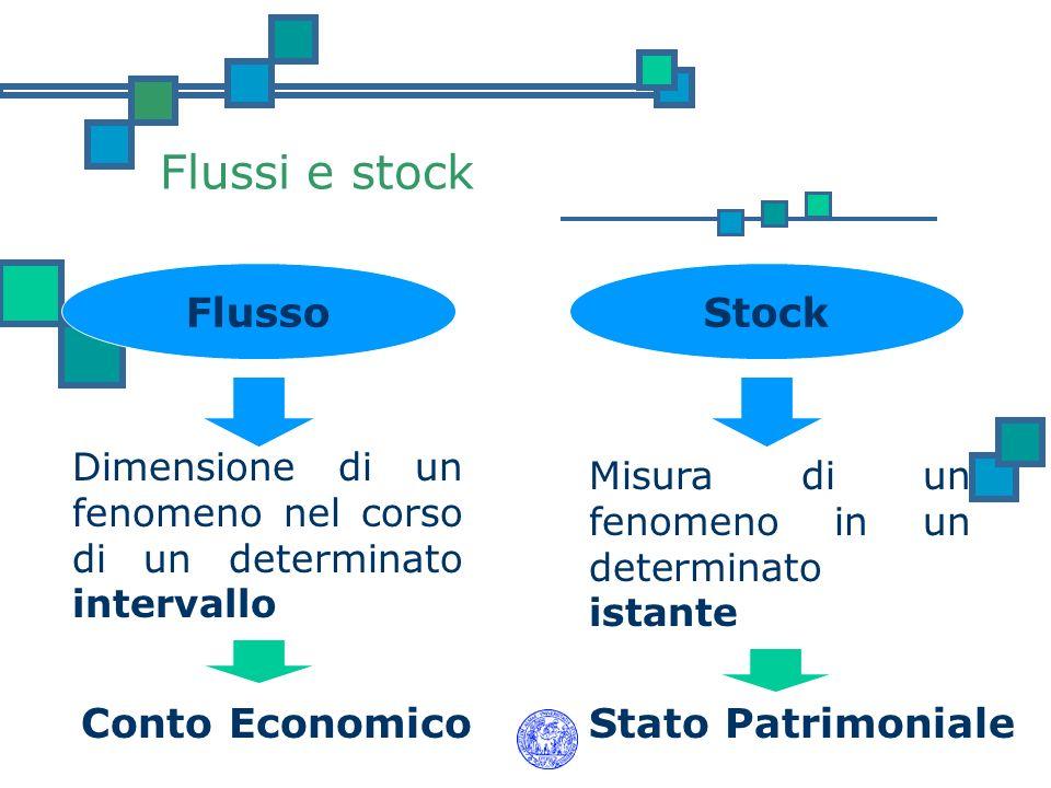 Flussi e stock Flusso Stock Conto Economico Stato Patrimoniale