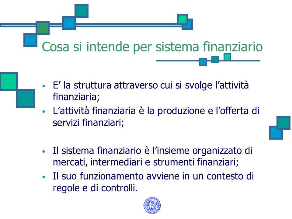 Cosa si intende per sistema finanziario