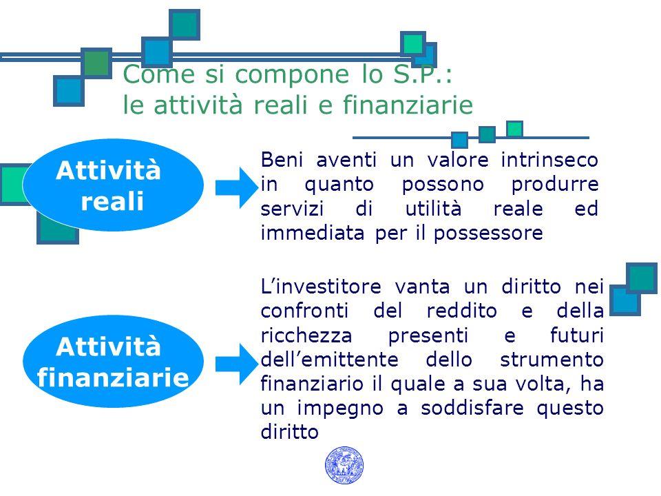 Come si compone lo S.P.: le attività reali e finanziarie