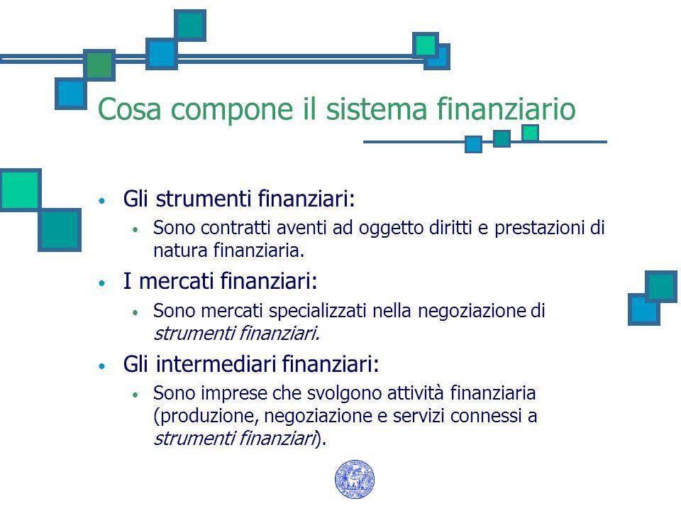 Cosa compone il sistema finanziario