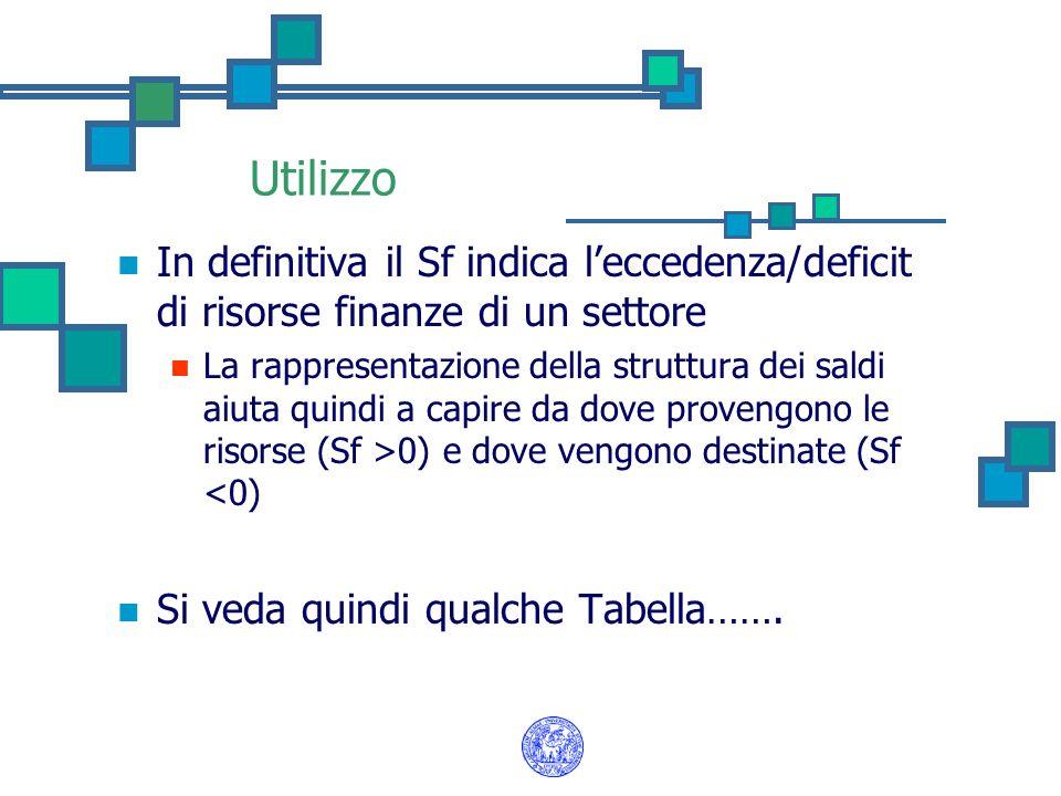Utilizzo In definitiva il Sf indica l'eccedenza/deficit di risorse finanze di un settore.