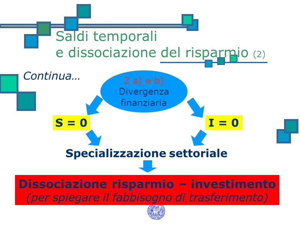 Saldi temporali e dissociazione del risparmio (2)