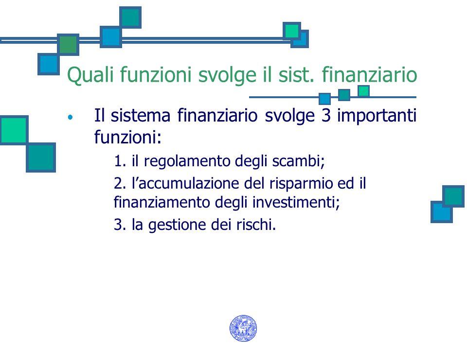 Quali funzioni svolge il sist. finanziario
