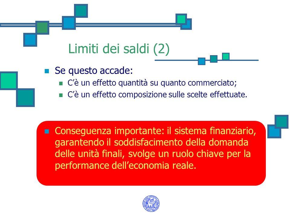 Limiti dei saldi (2) Se questo accade: