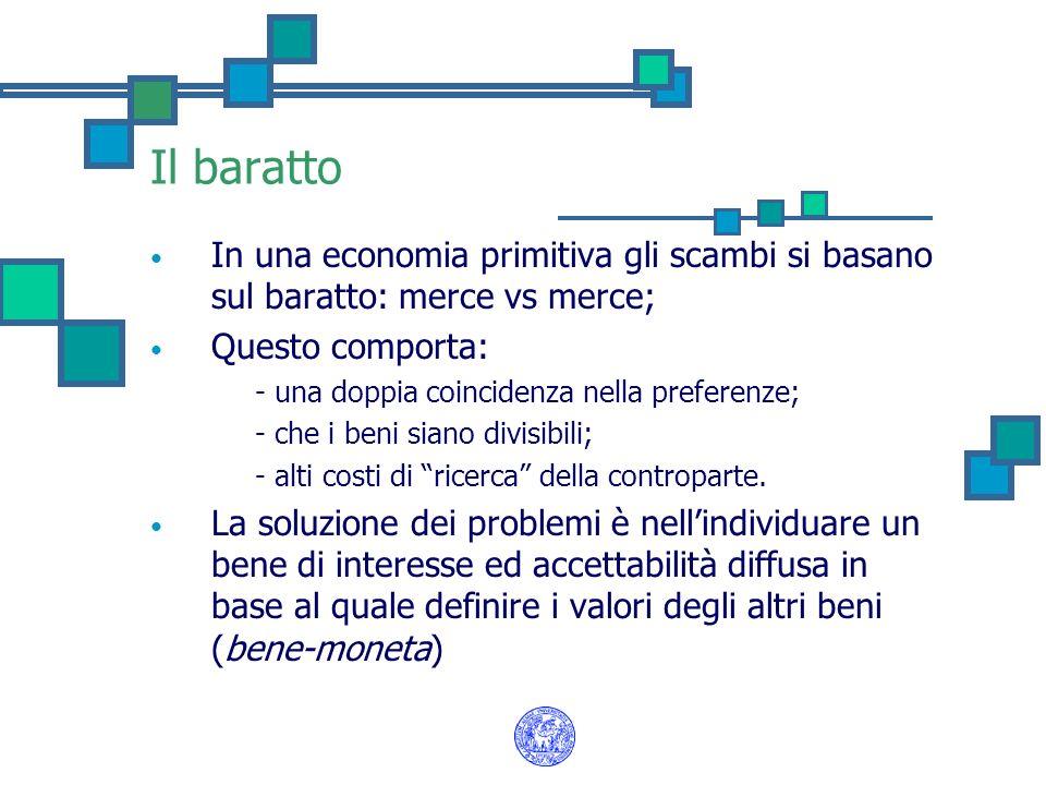 Il baratto In una economia primitiva gli scambi si basano sul baratto: merce vs merce; Questo comporta: