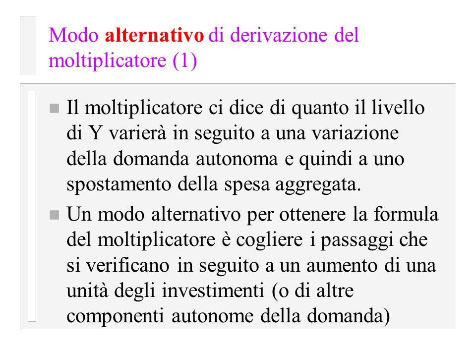 Modo alternativo di derivazione del moltiplicatore (1)