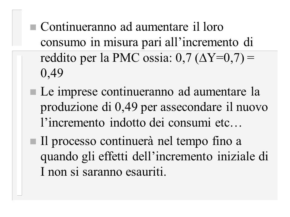 Continueranno ad aumentare il loro consumo in misura pari all'incremento di reddito per la PMC ossia: 0,7 (Y=0,7) = 0,49