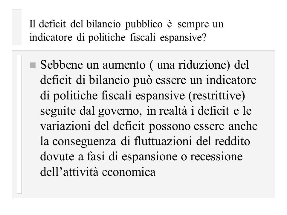 Il deficit del bilancio pubblico è sempre un indicatore di politiche fiscali espansive