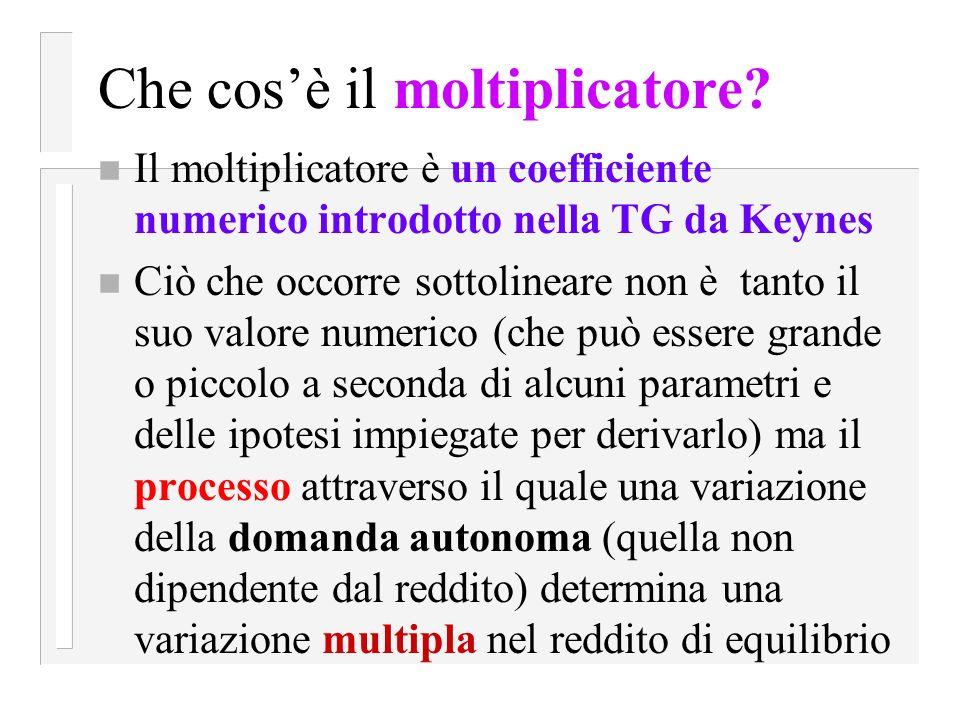 Che cos'è il moltiplicatore
