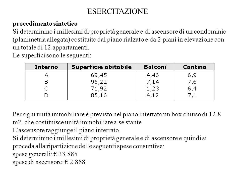 ESERCITAZIONE procedimento sintetico