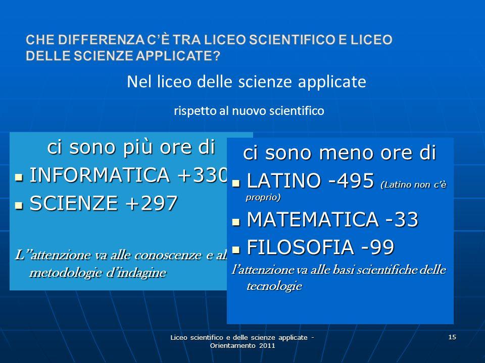 LATINO -495 (Latino non c'è proprio) MATEMATICA -33 FILOSOFIA -99