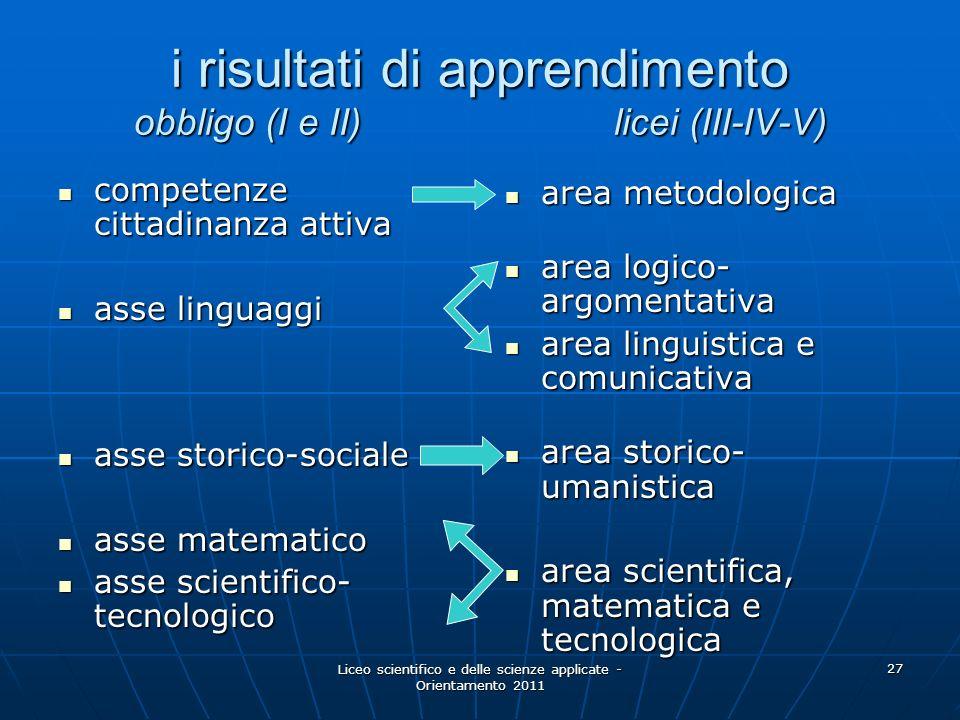 i risultati di apprendimento obbligo (I e II) licei (III-IV-V)