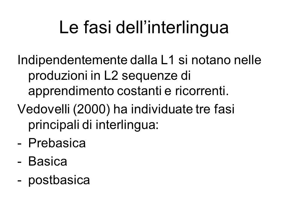 Le fasi dell'interlingua