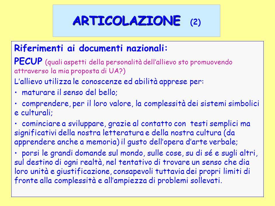 ARTICOLAZIONE (2) Riferimenti ai documenti nazionali: